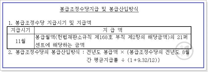 헌법재판소장 및 헌법재판소재관 봉급조정수당지급 및 봉급산입방식