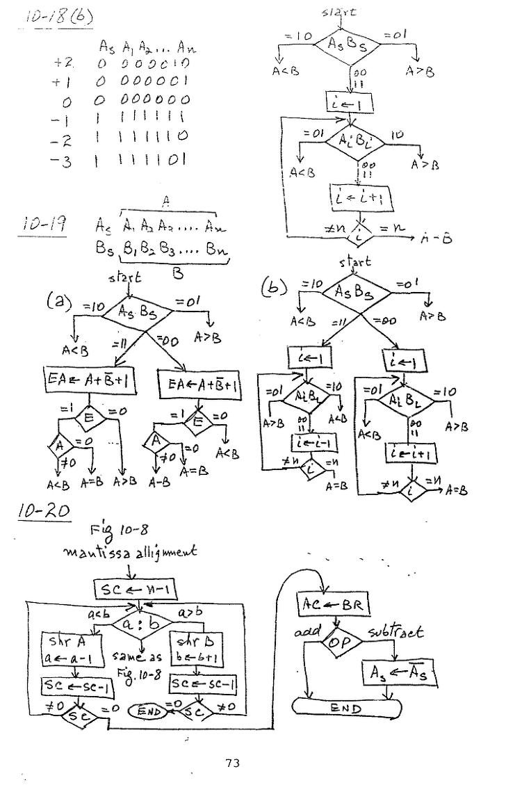 컴퓨터구조 연습문제, 모리스 마노 챕터10 73