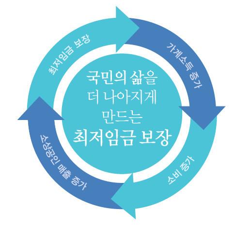 소상공인 안심 지원 대책