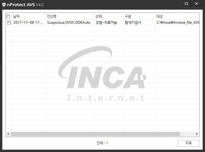[그림 12] nProtect Anti-Virus/Spyware V4.0 진단 및 치료 화면